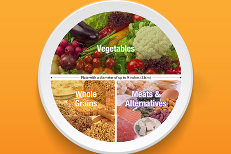 VCH-healthy-plate-header